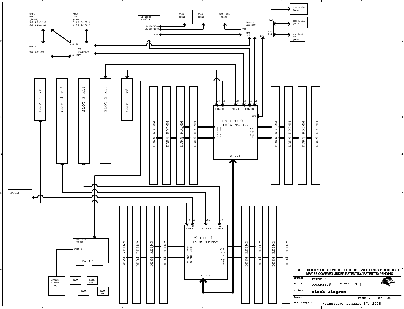 Userhlandau Block Diagram Discussion Rcs Wiki Circuit 1 3 0 Talos Ii Rev 7